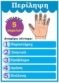Summary (Πώς γράφω μια καλή περίληψη) Creative Writing For Kids, Kids Writing, Writing Activities, Educational Activities, English Language Learning, Speech And Language, Learn Greek, Grammar Exercises, School Levels