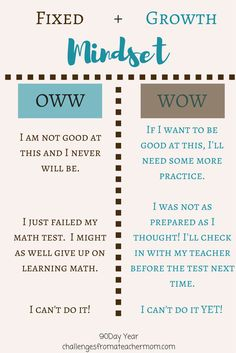 """Wondering how to help your students understand the differences between a fixed and growth mindset? Use """"OWW"""" and """"WOW"""" instead. Whenever a student is exhibiting a fixed mindset, you can just look at them and say """"OWW"""" and vice versa!"""