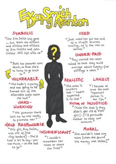 AN INSPECTOR CALLS Key Quotations POSTERS Revision GCSE - SEVEN CHARACTERS! by Facetious - Teaching Resources - Tes