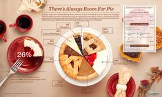 'There is Always Room for Pie' by Column Five - Advertising, Design Agency, Art Direction from United States