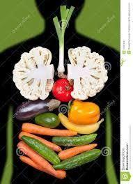 Gli Alimenti Alcalinizzanti