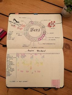 Monthly-log-bullet-journal - Norma D. Journal Layout, My Journal, Journal Pages, Journal Ideas, March Bullet Journal, Bullet Journal Tracker, Bujo, Weekly Log, Diy Agenda