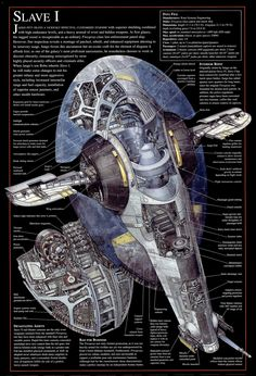 SW Vehicles: Slave 1...