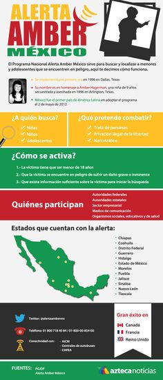 Alerta Amber en México