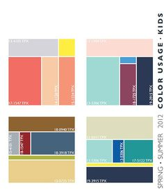 2012 pattern design trends in fashion and interiors