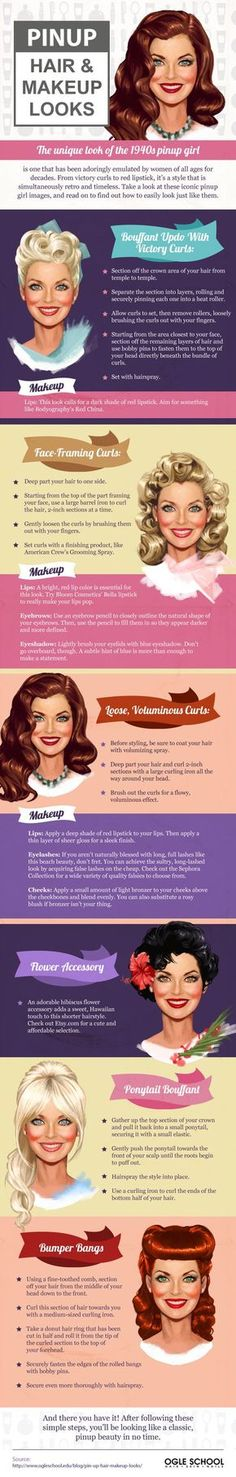 So many great hair and makeup ideas from Confessions of a Cosmetologist - How to Look Like a Pinup Girl: