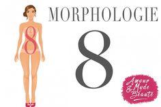 Morphologie 8, comment s'habiller