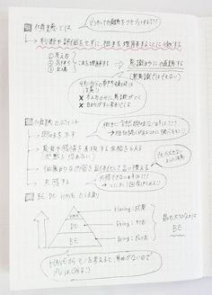 文具会社の社員が密かに実践する「ノート術」 | リーダーシップ・教養・資格・スキル | 東洋経済オンライン | 経済ニュースの新基準