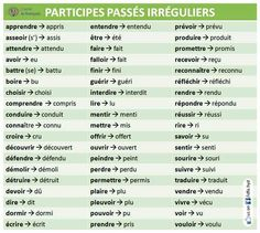 participes passés