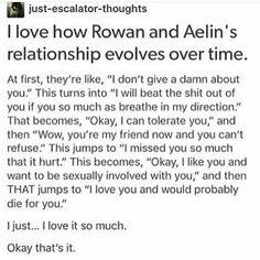 Rowaelin evolution