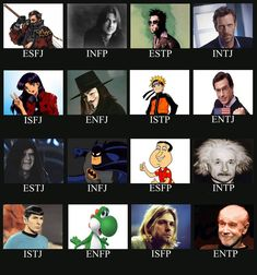 INTJ Take the personality test based on Jung-Myers-Briggs Typology. To find out what's yours. The 16 Personality Types, Personality Chart, Myers Briggs Personality Types, Personality Quizzes, Personality Profile, Infj Infp, Entj, Mbti Charts, I Am Batman