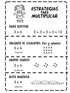 Multiplicación y División - Página web de elblogdetercero