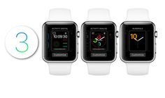Here's Everything That's New in watchOS 3 for Apple Watch http://www.idropnews.stfi.re/news/video-here-are-the-greatest-new-features-you-mightve-missed-in-watchos-3/26929/?sf=xzaxgzn