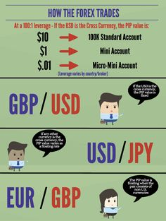 https://www.google.com/search?q=forex infographic