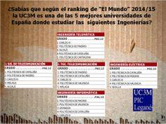 """Según el ranking de universidades 2014/15 de el periódico """"El Mundo"""" la #uc3m  es una de las cinco mejores universidades de #España donde estudiar cinco #Grados en #Ingeniería"""