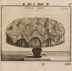 George Philipp Harsdörffer, Rund Tafel,1657