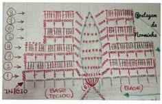 OFICINA DO BARRADO: Croche - Borboletando em Barra...