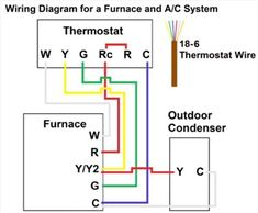 Furnace Thermostat Wiring and Troubleshooting – HVAC How To Electrical Circuit Diagram, Electrical Work, Electrical Engineering, Refrigeration And Air Conditioning, Heating And Air Conditioning, Hvac Design, Hvac Filters, Hvac Tools, Hvac Maintenance
