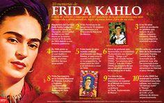 Este 6 de julio se conmemora el 107 natalicio de la pintora mexicana más reconocida a nivel mundial. Aquí algunos datos clave de su vida. #FridaKahlo #Painter #infographic