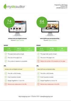 Top 5 Free Website Audit Tools For Agencies