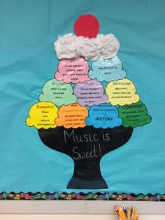TOUCH this image: Music is Sweet: Ways Music and Tech Can Blend by Ryan Read