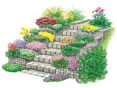 Hanggarten: Gärten in Hanglage