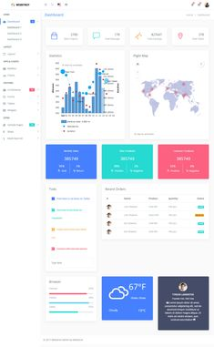 Webstrot Admin is Premium full Responsive HTML5 template. #Bootstrap4 Framework. If you like this #AdminDashboardTemplate visit our handpicked list of best Bootstrap4Templates at: http://www.responsivemiracle.com/best-html5-bootstrap-4-templates-2018/