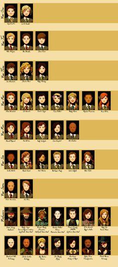 Supernatural cast at Hogwarts