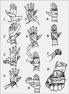 "angelicpaintbrush: "" coelasquid: "" thiocyanat: "" coelasquid: "" satanpositive: "" How to tape up your hands before a fight "" Useful reference? "" Let's go beat someone up! But no seriously, does this..."