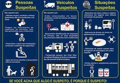 O EMPENHO: Pessoas, carros e até odor: campanha alerta contra...