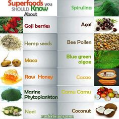 13 Superfoods You Should Know About - Spirulina, Goji Berries, Acai, Raw Food Recipes, Healthy Recipes, Healthy Foods, Healthy Habits, Diabetic Foods, Juice Recipes, Healthy Choices, Healing Herbs, Food Facts