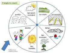 Greek Language, Always Learning, Autumn Activities, School Lessons, Back To School, School Stuff, In Kindergarten, Flower Arrangements, Calendar