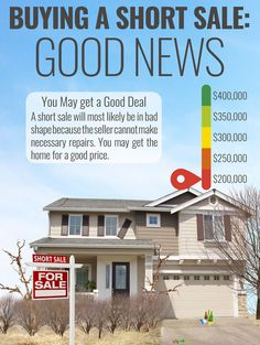 Here's the good news about buying a short sale property. Want the bad? Read the rest of the article!