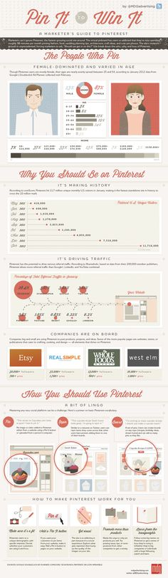 Nine awesome Pinterest infographics | Econsultancy