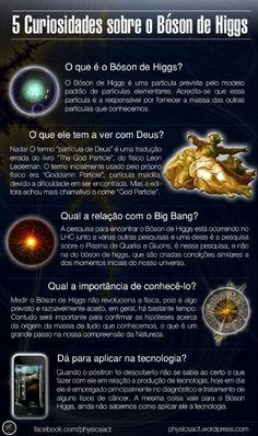 Bóson de Higgs Basic Astronomy, Space And Astronomy, Space Odity, Higgs Boson, Space Facts, Electron Microscope, String Theory, Quantum Mechanics, Sistema Solar