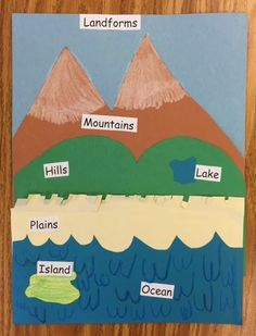 Standard: Locate and compare major topographical features of Georgia and describe how these features define Georgia's surface. Simply Second Grade: Landform Fun! 3rd Grade Social Studies, Kindergarten Social Studies, Social Studies Activities, Teaching Social Studies, Student Teaching, Teaching Science, Science For Kids, Social Science, 2nd Grade Geography