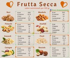 Nutritional values of dried fruit referred to 100 g. - The World Veggie Recipes, Healthy Recipes, Recovery Food, 1200 Calories, Light Recipes, Healthy Cooking, Healthy Food, Healthy Lifestyle, Healthy Living