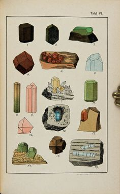 Zimmermann, Rudolph (1904) Antique Illustration, Botanical Illustration, Glass Bead Game, Mineral Chart, Jewellery Sketches, Time Tattoos, Rocks And Minerals, Vintage Prints, Geometric Shapes