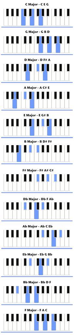 Keyboard Piano Chords A Poster Print Hal  Keyboard Piano