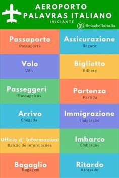 O idioma italiano é uma das linguagens mais bonitas do mundo, bastante gesticulado e expressado. Neste post, algumas expressões básicas em italiano que pode ser útil na sua viagem para a Itália. O infográfico abaixo pode também ser encontrado aqui no nosso Pinterest . 12 Exp