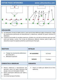 positional inferiority defensive line Klopp Soccer Post, Football Tactics, Soccer Positions, Football Drills, Soccer Games, Academia, Coaching, Positivity, Barcelona