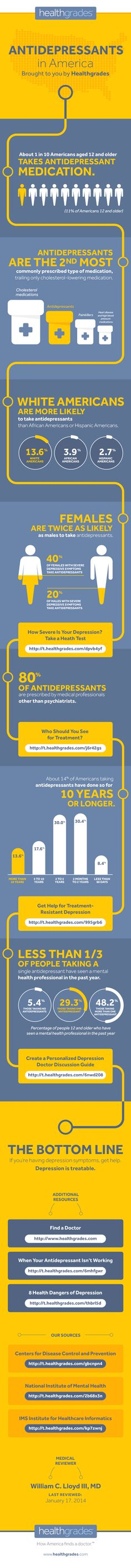 Healthgrades / 7 Facts about Antidepression