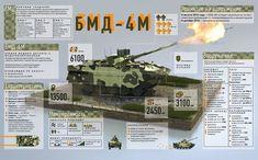 БМД-4М | InfoStep