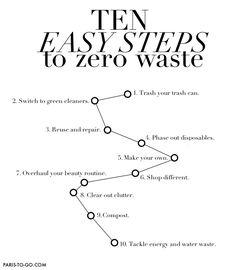 Ten easy steps to zero waste. Time-saving, money-saving