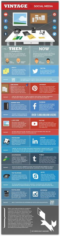 Fun little before and after Infographic: Social media then and now