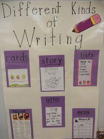 Kindergarten Lifestyle: Breaking through WRITERS BLOCK