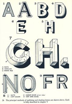 Typographic poster design                                                                                                                                                                                 More