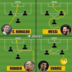 Drybling Luisa Suareza Śmieszne memy piłkarskie #luissuarez #suarez #funny #football #soccer #sport #sports #pilkanozna #futbol #memes