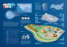 Sochi Olympic