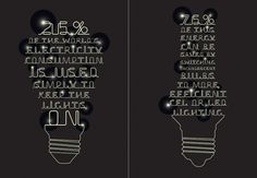 Lightbulbs account for 25% of all electricity use; 75% of that (25) could be saved by switching ti CFLs